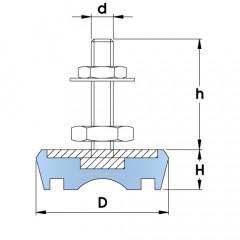 FMSS Machinery Mounts
