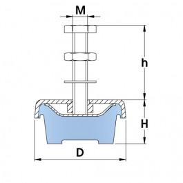 FMB Machinery Mounts